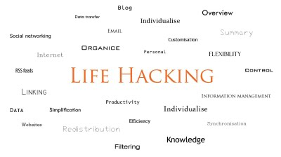 Lifehacking_Mindmap_2