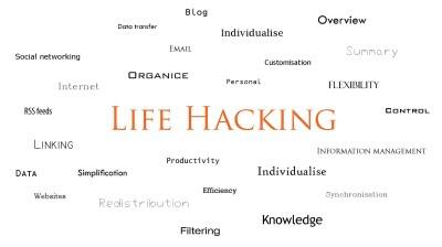 Lifehacking_Mindmap_2